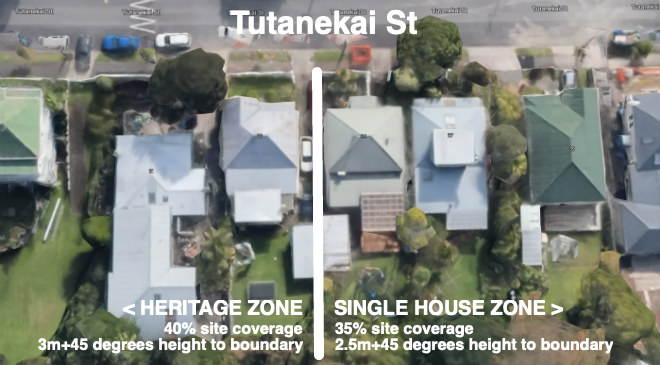 Grey Lynn Heritage Zone - Rule Change Wanted By Auckland Council!